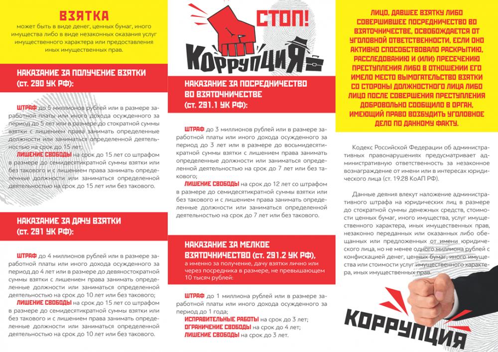 Макет Памятки о коррупции202
