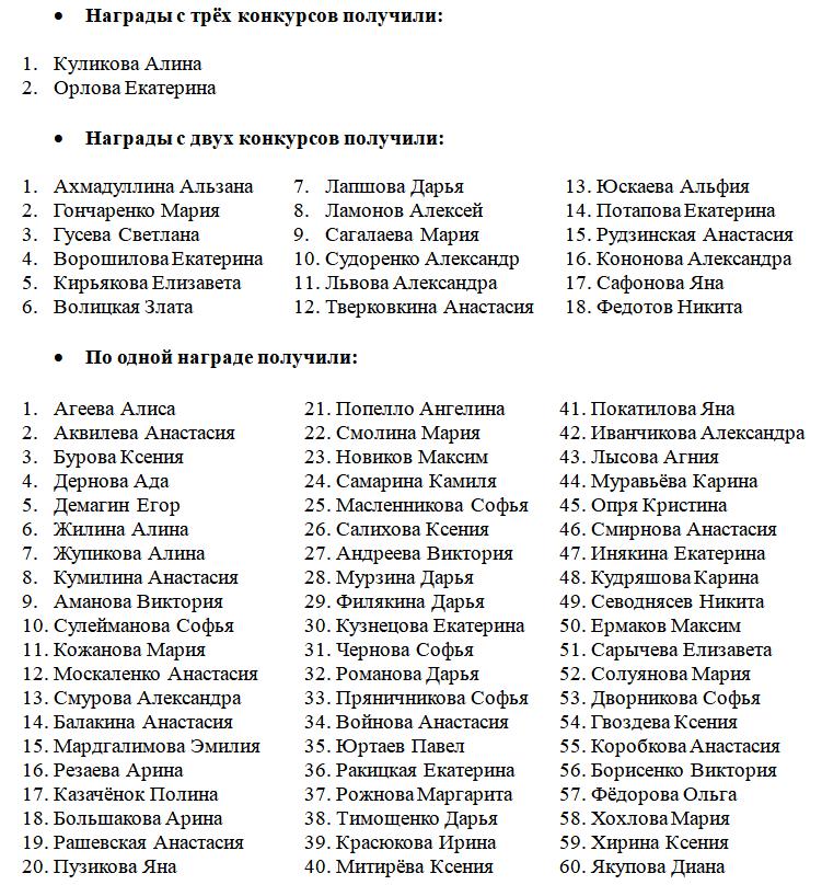 награждение по итогам полугодия ХШ им. И.Е. Репина Тольятти
