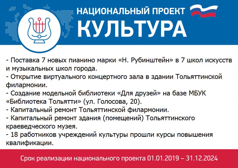 нацпроект КУЛЬТУРА